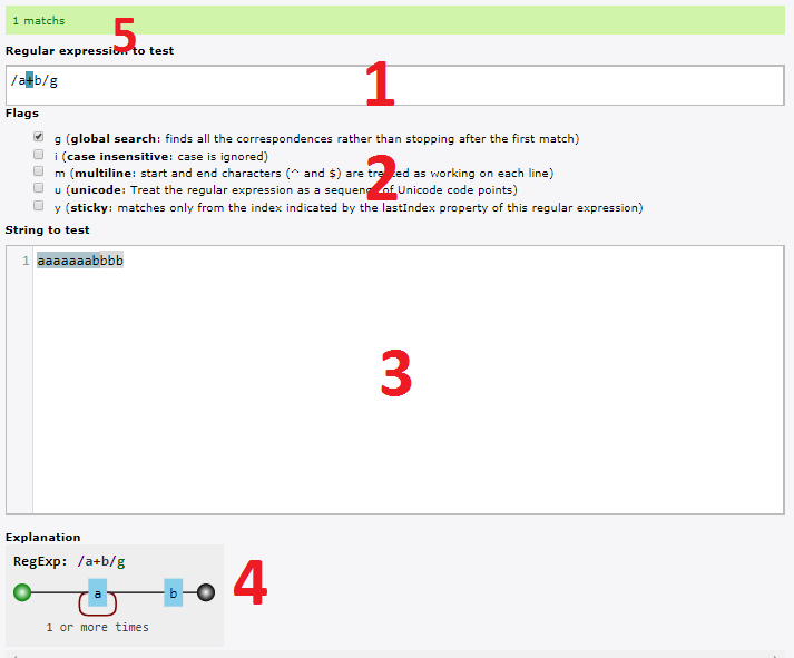 Online Regex tester and debugger